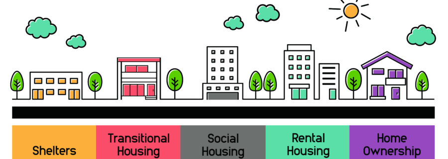 We All Play a Part in solving Nova Scotia's housing crisis
