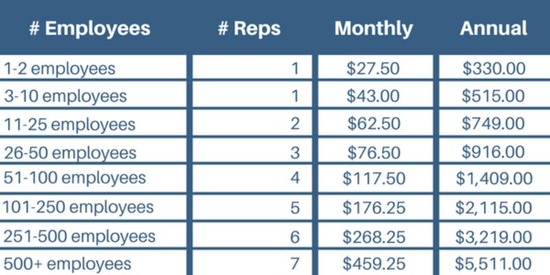 member pricing